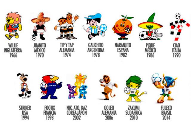 Las mascotas de la Copa Mundial de Fútbol están enfocadas a los niños, con shows de televisión y merchandising.